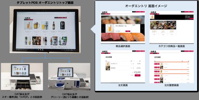 タブレットPOS - 自動釣銭機連動